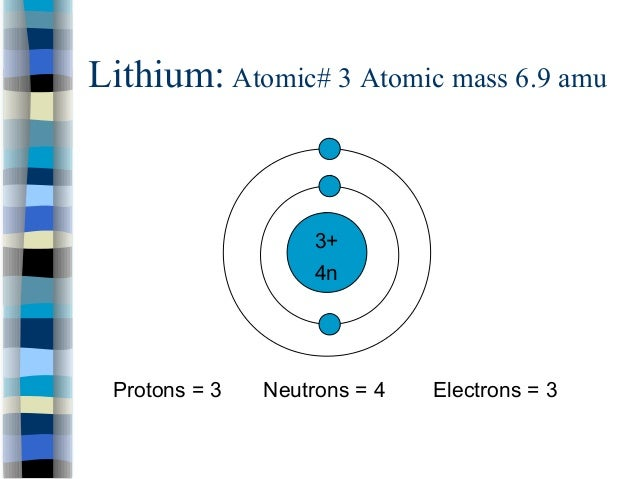 bohr diagram electrons protons and neutrons wiring diagrams