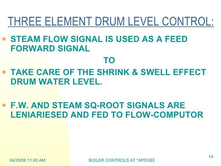 Three Element Drum Level Control
