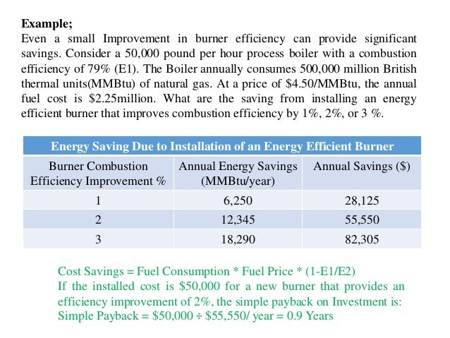 Energy Saving Due to Installation of an Energy Efficient Burner Burner Combustion Efficiency Improvement % Annual Energy S...