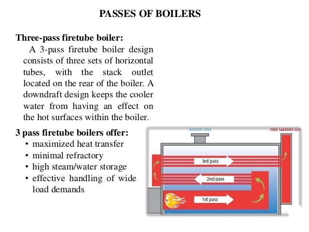 BOILER PERFORMANCE TEST Performance of the boiler, like efficiency and evaporation ratio reduces with time, due to poor co...