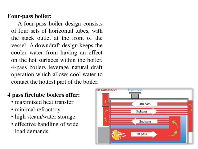 Heat recovery equipment is available to preheat feed water entering the boiler (economizer) and to capture Btu's lost thro...