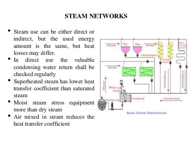 CONDENSE RETURN • Condense return is important in indirect steam use. Condense traps are important. • Precise condense ret...