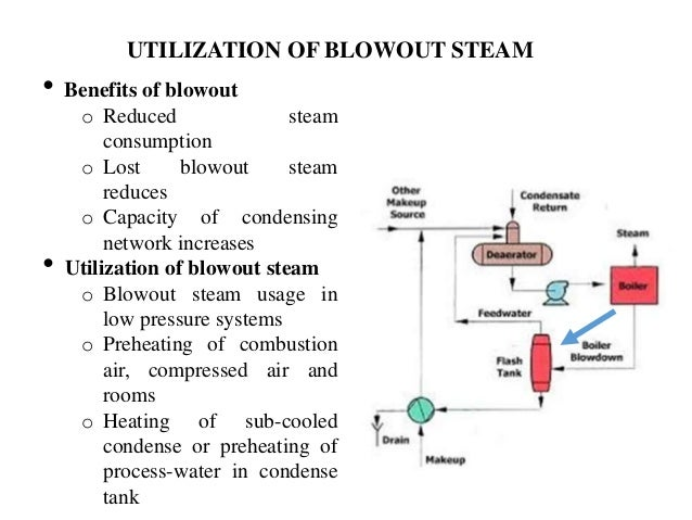  Install air-atomizing and low-nitrogen-oxide (NOx) burners for oil- fired boiler systems.  Install automatic boiler blo...