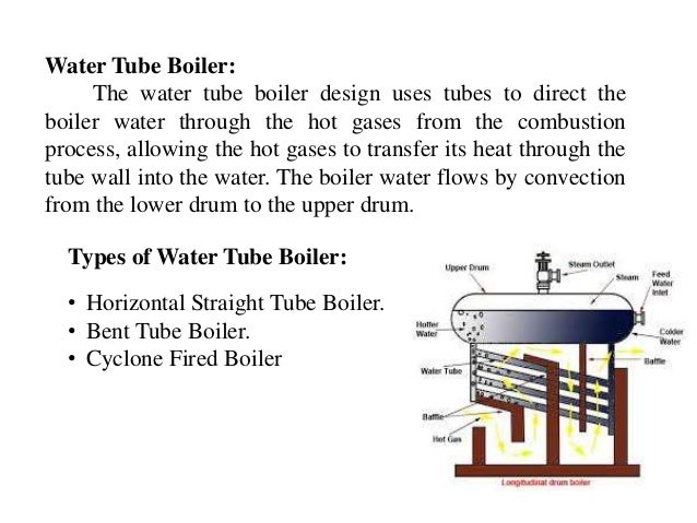 Water Tube Boiler: The water tube boiler design uses tubes to direct the boiler water through the hot gases from the combu...