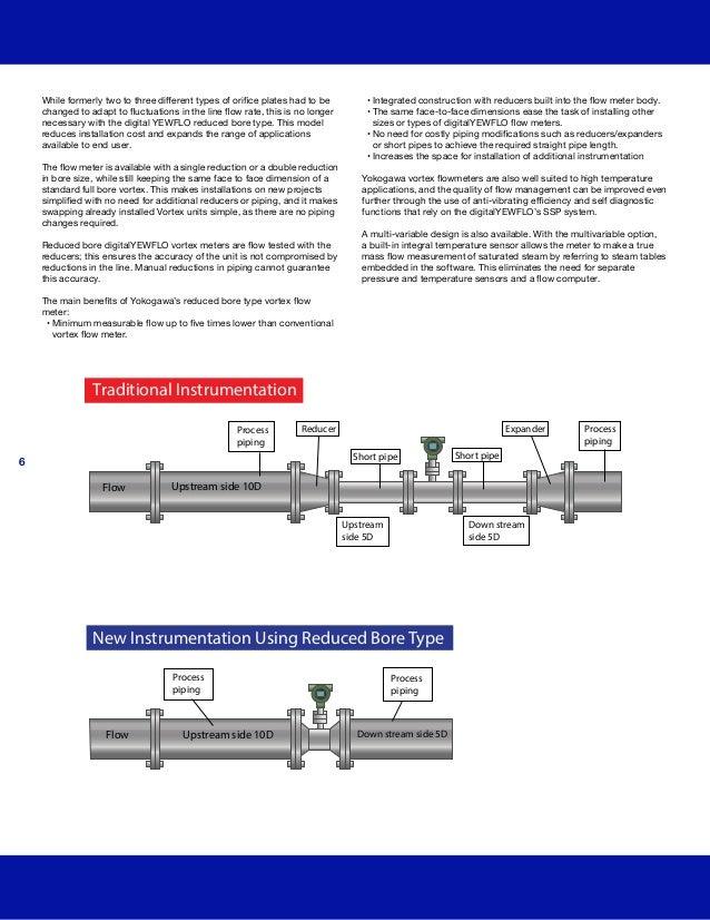Industrial Boiler Optimization Toolkit on