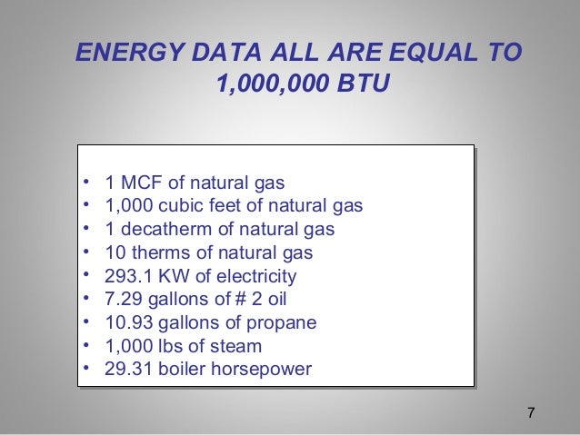 Convert Natural Gas Therms To Btu
