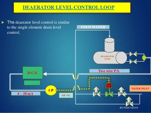 boiler-automation-new-10-638  Kg Wire Diagram on