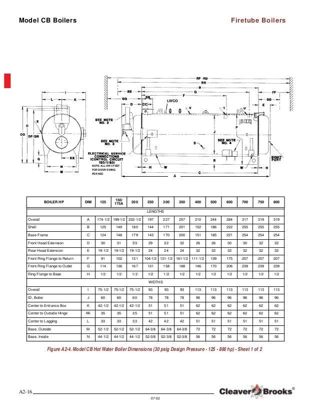 boiler book 2005 27 638?cb=1411685127 boiler book 2005 cleaver brooks wiring diagram at bakdesigns.co
