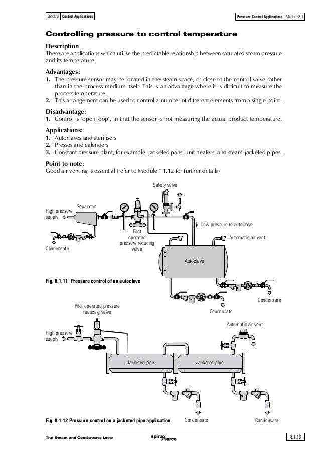 Boiler doc 08 control application