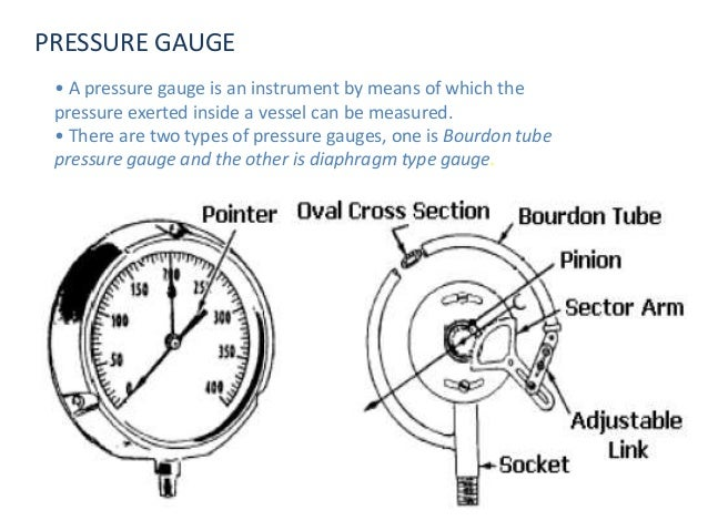Diagram Of Boiler Mounting And Accessories - Trusted Wiring Diagrams •