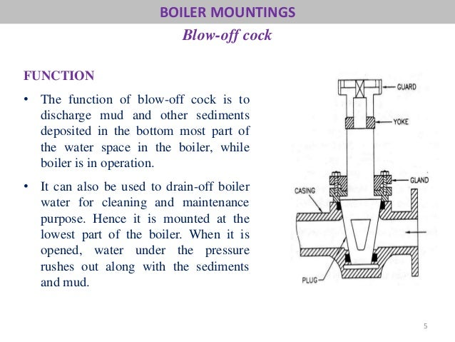 Boiler mountings and accessories@snist