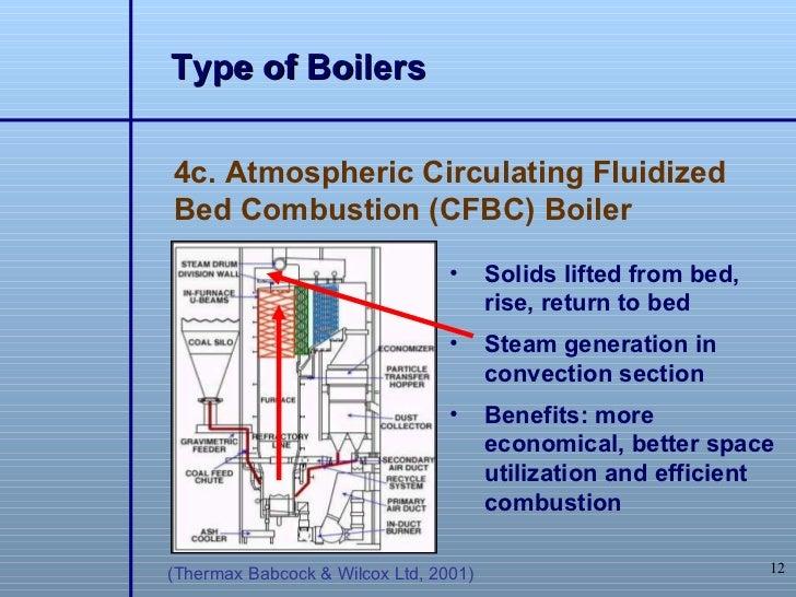 Boiler Parts: Boiler Parts Pdf