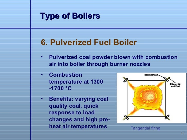 Famous How A Coal Fired Boiler Works Sketch - Wiring Ideas For New ...