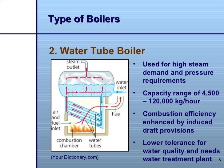 boiler water quality recommendations Api recommended practice 538 industrial fired boilers for general refinery and petrochemical service first edition | october 2015 | 348 pages | $30500 | product no.
