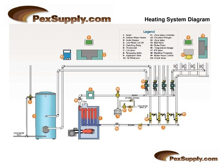 boiler part i, wiring diagram