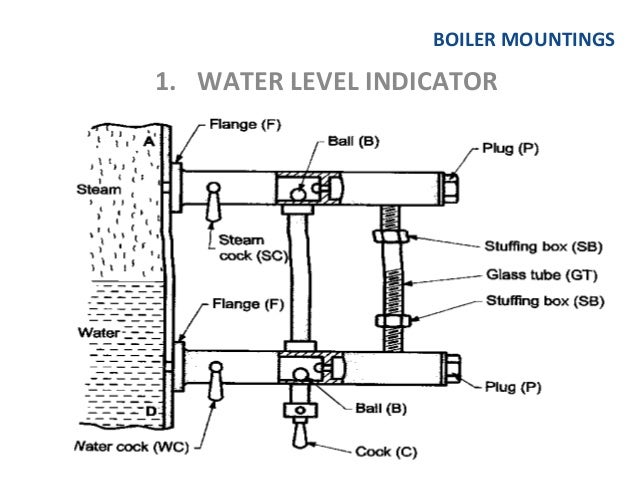 Boilers mounting and accesories