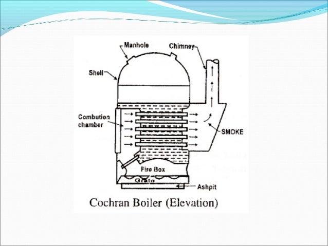 Schematic Diagram Of Cochran Boiler - Wiring Diagram For Light Switch •