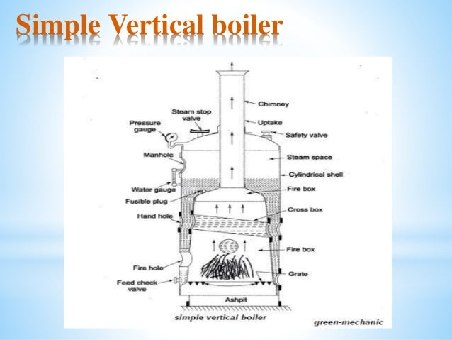 water boiler diagram hot water boiler wiring boilers