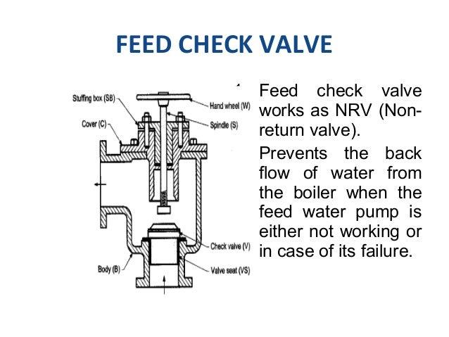 diagram of water check valve wiring diagrams lose Control Valve Diagram dresser 8 check valve diagram wiring diagram diagram of valve stem diagram of water check valve