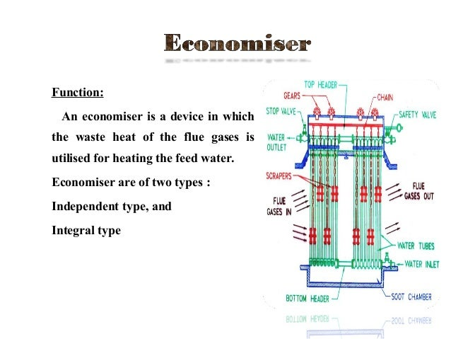 Boilers (1) (1)