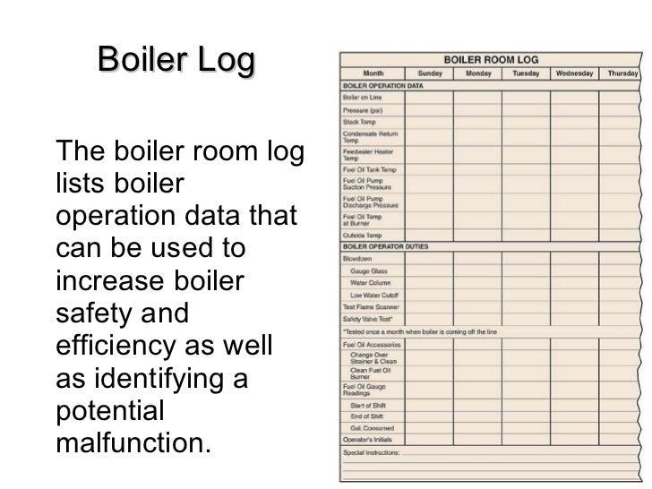 Steam Boiler: Steam Boiler Log