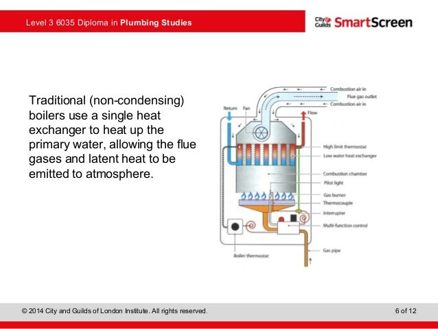Best boilers systems photos electrical circuit diagram for Best central heating systems