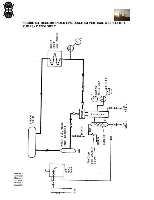 marine piping systems html