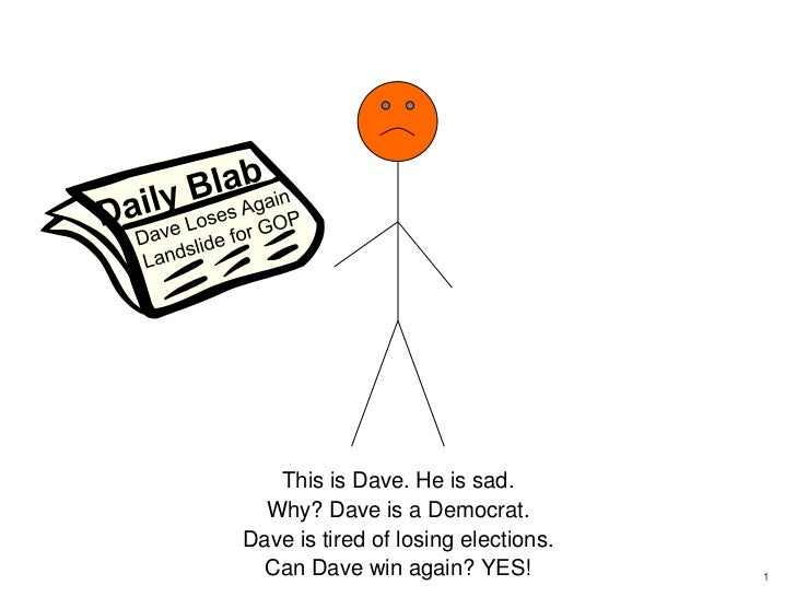 1<br />Daily Blab<br />Dave Loses Again <br />Landslide for GOP<br />This is Dave. He is sad.<br />Why? Dave is a Democrat...