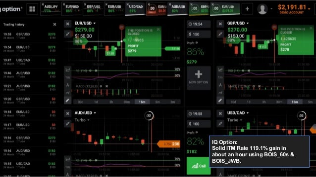 Binary options trading signals indicators