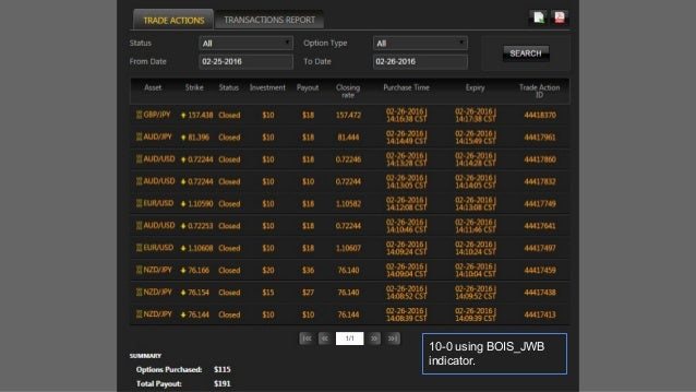 Friday trading system binary options zip