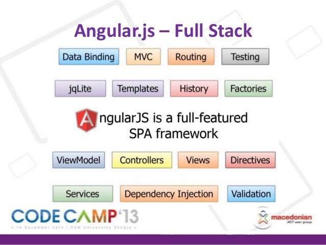 Best Full Stack Spa Framework