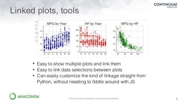 Visualizing a Billion Points w/ Bokeh Datashader