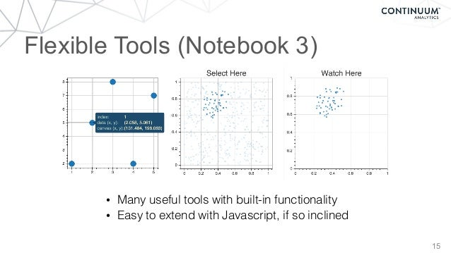 15 Flexible Tools (Notebook 3) • Many useful tools with built-in functionality • Easy to extend with Javascript, if so inc...