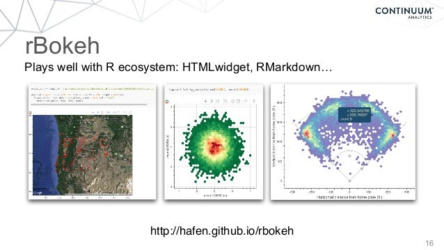 rBokeh 16 http://hafen.github.io/rbokeh Plays well with R ecosystem: HTMLwidget, RMarkdown…