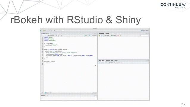 rBokeh with RStudio & Shiny 17