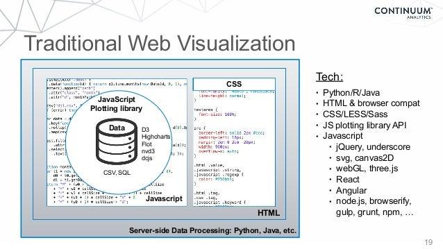 19 Server-side Data Processing: Python, Java, etc. HTML Javascript D3 Highcharts Flot nvd3 dcjs JavaScript Plotting librar...