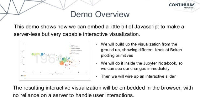 Demo Overview This demo shows how we can embed a little bit of Javascript to make a server-less but very capable interacti...
