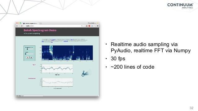 32 • Realtime audio sampling via PyAudio, realtime FFT via Numpy • 30 fps • ~200 lines of code