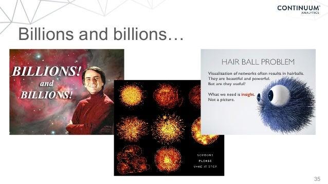 35 Billions and billions…