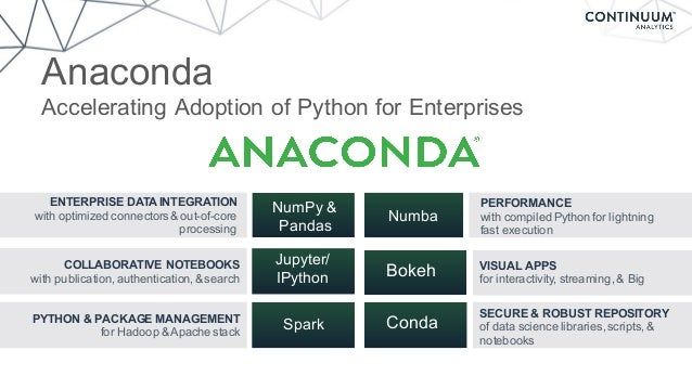 Anaconda Accelerating Adoption of Python for Enterprises COLLABORATIVE NOTEBOOKS with publication,authentication,& search ...