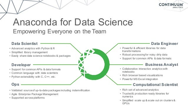 Anaconda for Data Science Empowering Everyone on the Team Data Scientist • Advanced analytics with Python & R • Simplified...