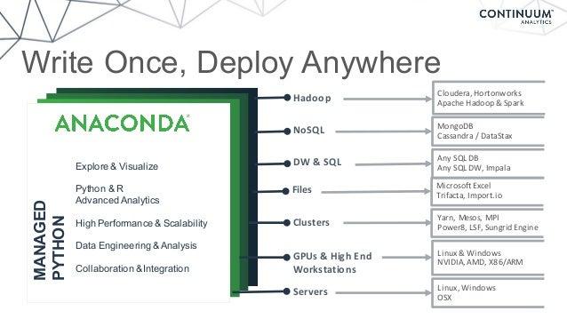 Write Once, Deploy Anywhere MANAGED PYTHON Explore & Visualize Python & R Advanced Analytics High Performance & Scalabilit...