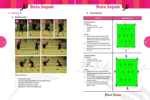 Modul Latihan Sukan Bola Sepak