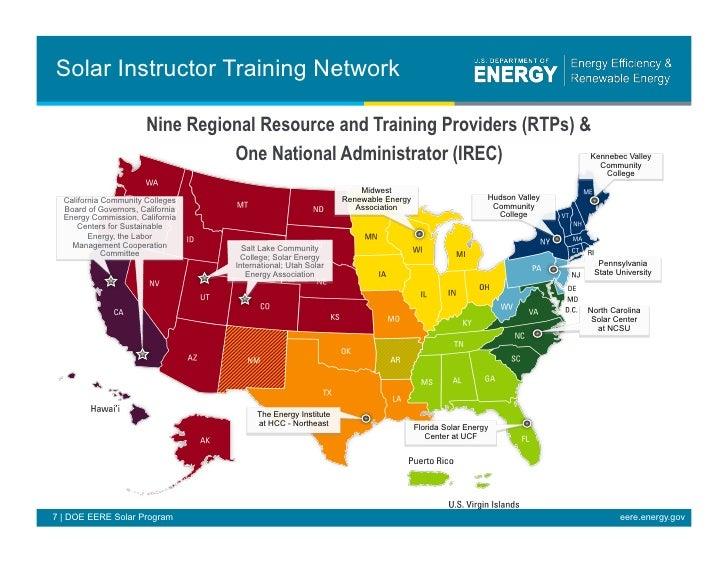 Solar Energy Technologies Program Workforce Development