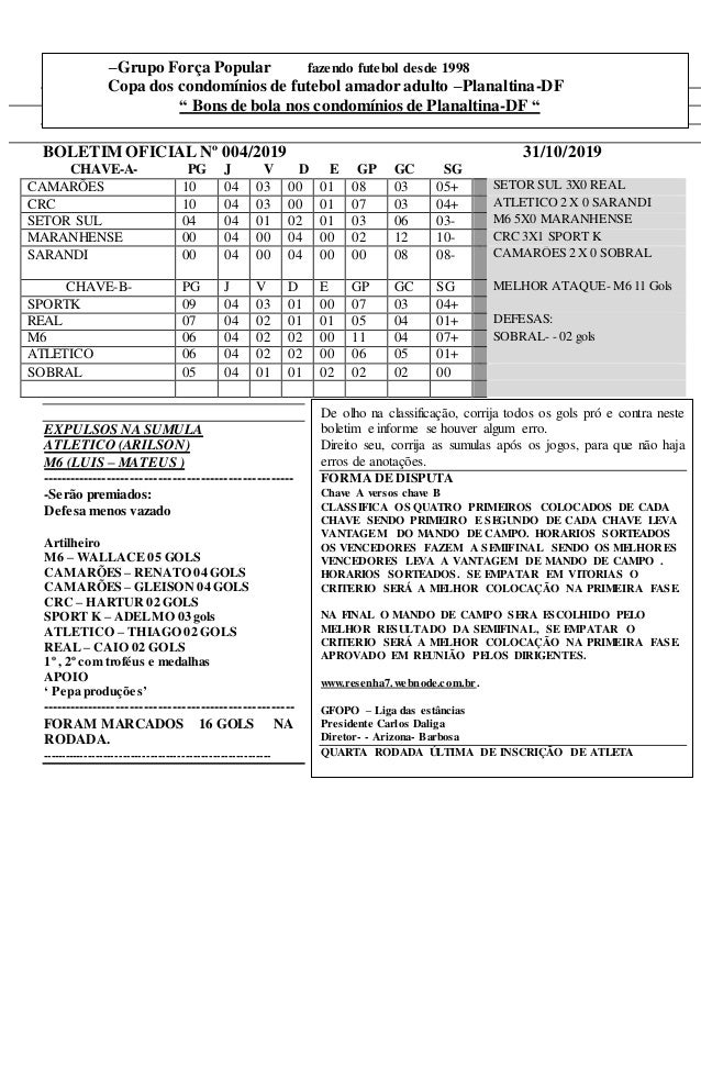 BOLETIM OFICIAL Nº 004/2019 31/10/2019 CHAVE-A- PG J V D E GP GC SG CAMARÕES 10 04 03 00 01 08 03 05+ SETOR SUL 3X0 REAL C...