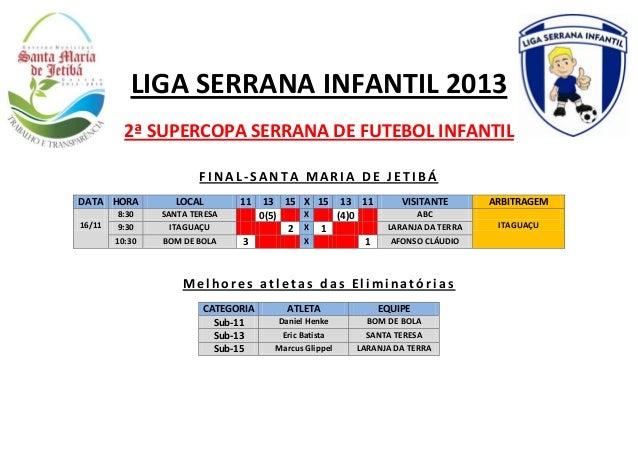 LIGA SERRANA INFANTIL 2013 2ª SUPERCOPA SERRANA DE FUTEBOL INFANTIL FINAL-SANTA MARIA DE JETIBÁ DATA HORA 16/11  8:30 9:30...