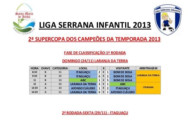 LIGA SERRANA INFANTIL 2013 2ª SUPERCOPA DOS CAMPEÕES DA TEMPORADA 2013 FASE DE CLASSIFICAÇÃO-1ª RODADA DOMINGO (24/11) LAR...