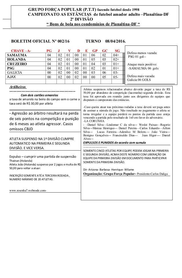 BOLETIM OFICIAL Nº 002/16 TURNO 08/04/2016. CHAVE –A- PG J V D E GP GC SG SAMAUMA 04 02 01 00 01 06 02 04+ HOLANDA 04 02 0...