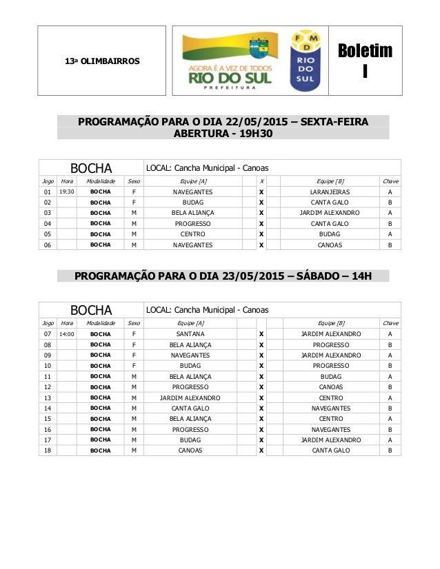13ᵃ OLIMBAIRROS Boletim I PROGRAMAÇÃO PARA O DIA 22/05/2015 – SEXTA-FEIRA ABERTURA - 19H30 BOCHA LOCAL: Cancha Municipal -...