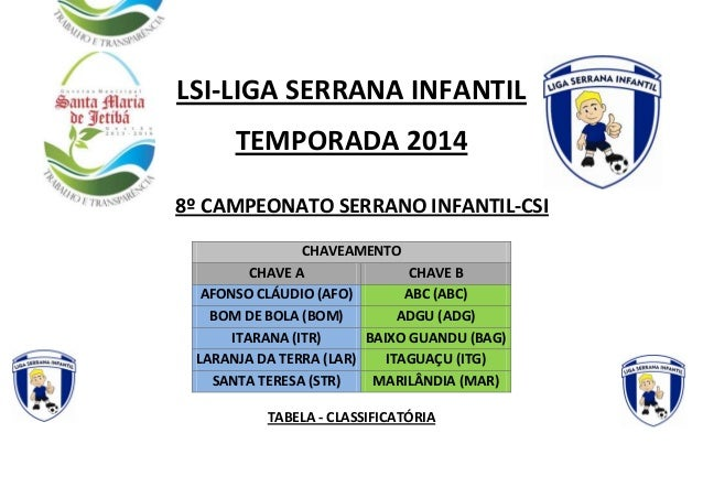 LSI-LIGA SERRANA INFANTIL TEMPORADA 2014 8º CAMPEONATO SERRANO INFANTIL-CSI CHAVEAMENTO CHAVE A CHAVE B AFONSO CLÁUDIO (AF...